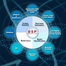 دانلود پاورپوینت مطالعه و بررسی پردازنده های DSP و امکان سنجی یک سامانه حداقلی جهت کار با آنها